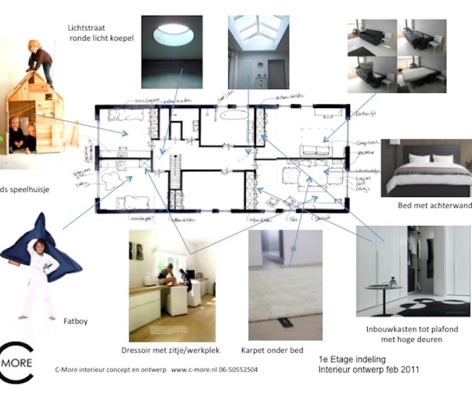 Interieur ontwerp C-More I en N13